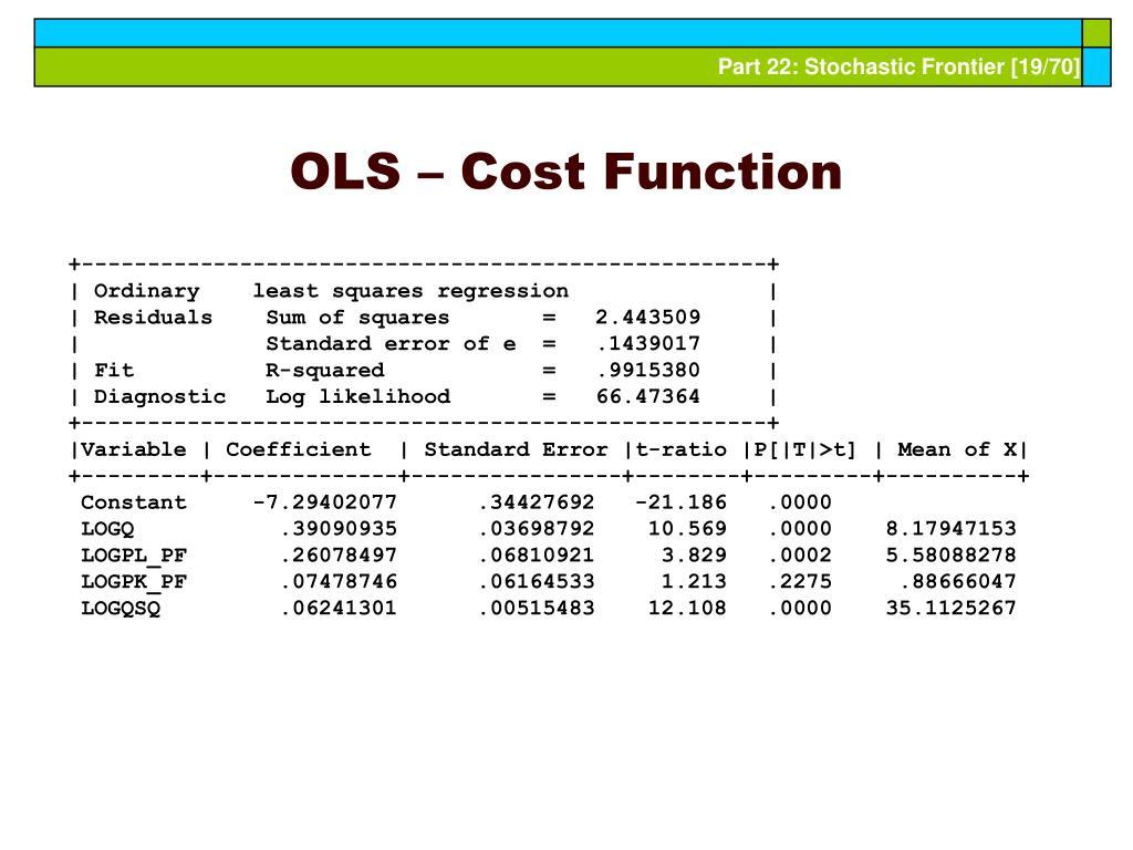 OLS – Cost Function