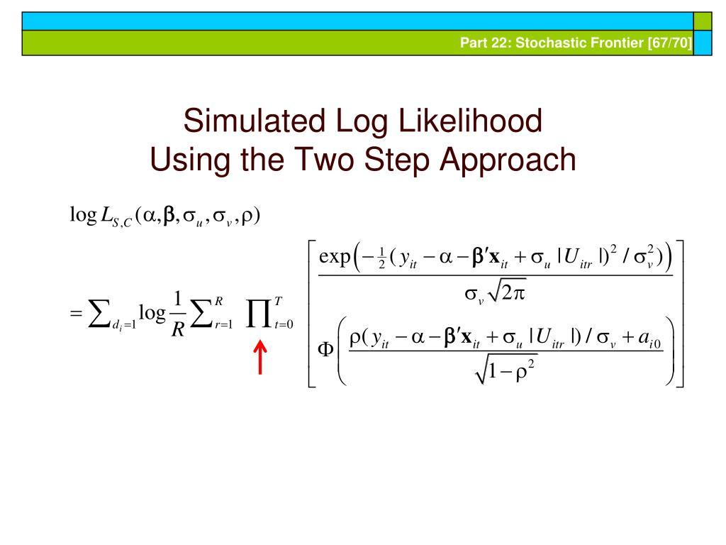 Simulated Log Likelihood