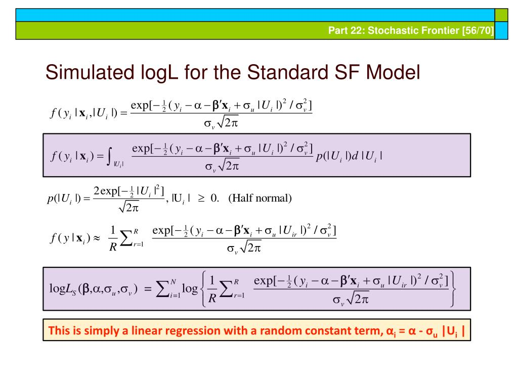 Simulated logL for the Standard SF Model