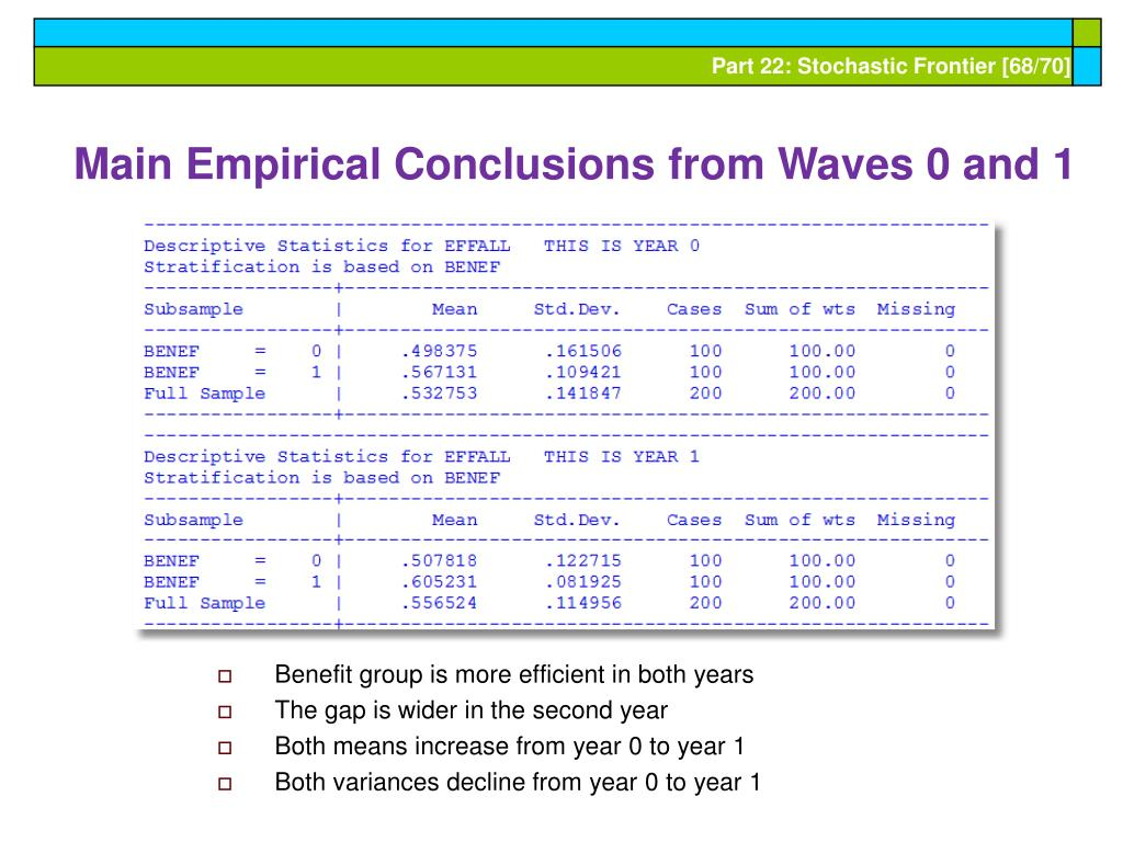Main Empirical Conclusions from Waves 0 and 1