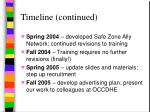 timeline continued7