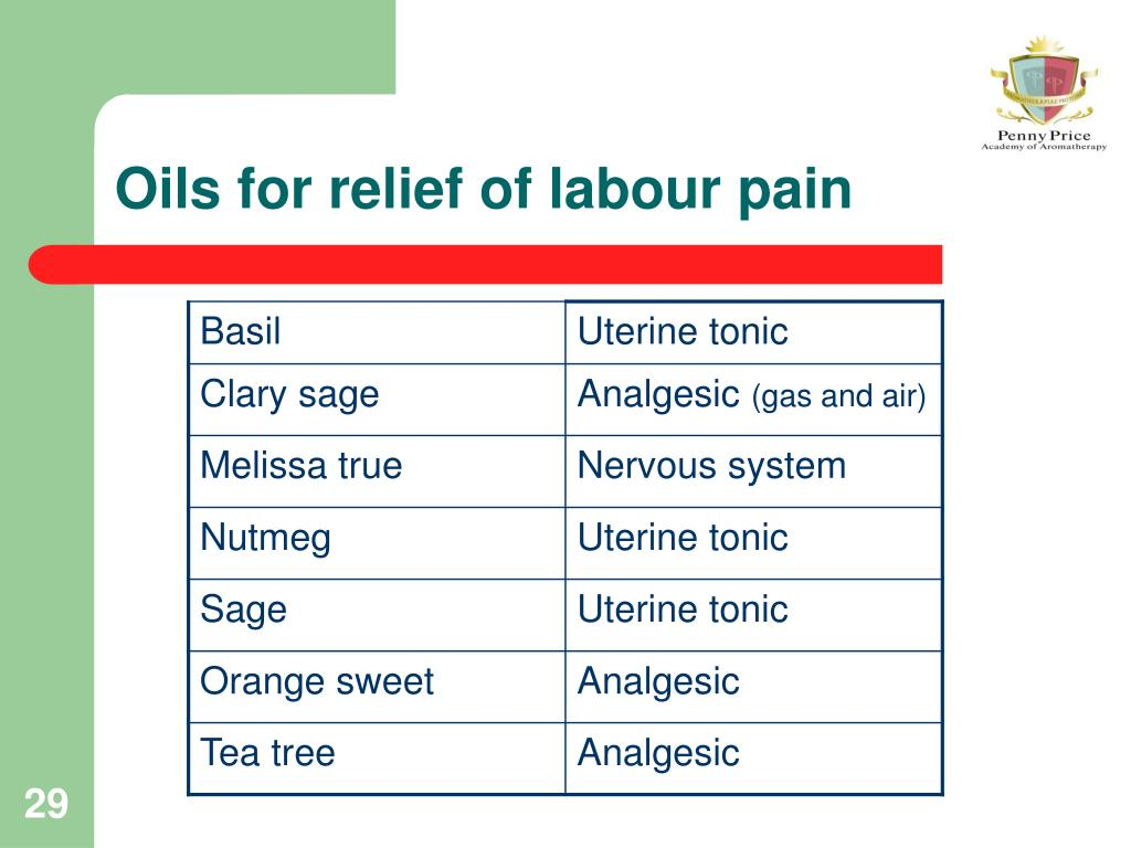 Oils for relief of labour pain