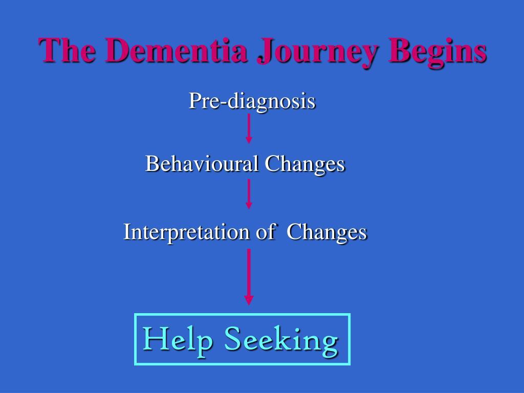The Dementia Journey Begins