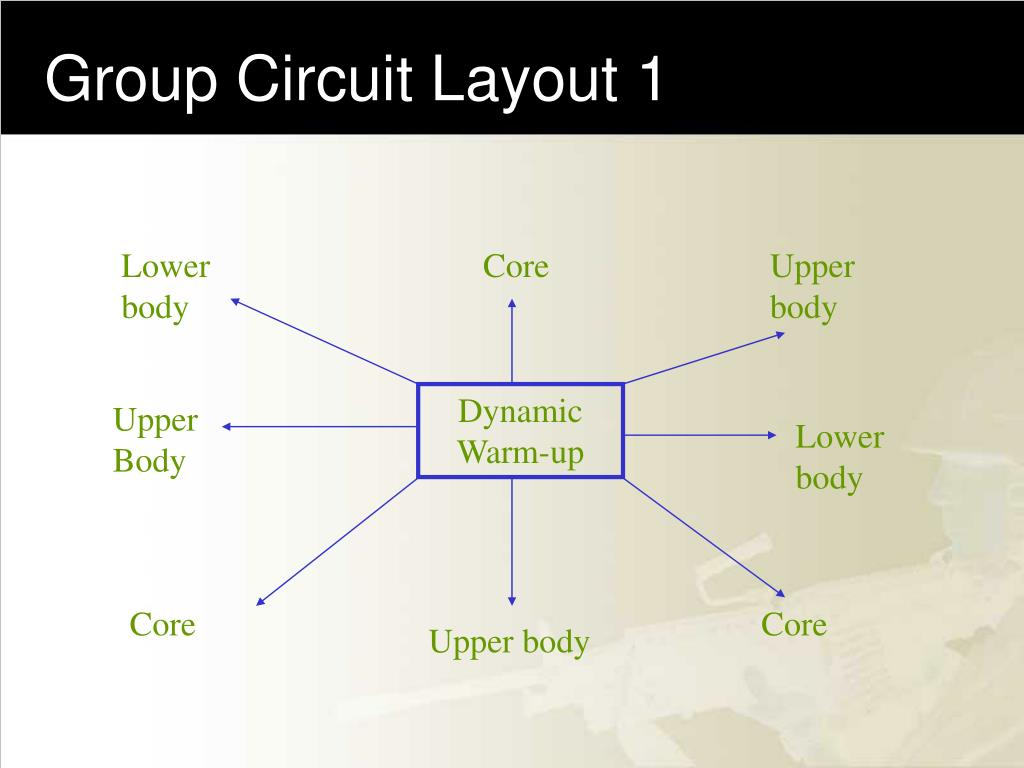 Group Circuit Layout 1