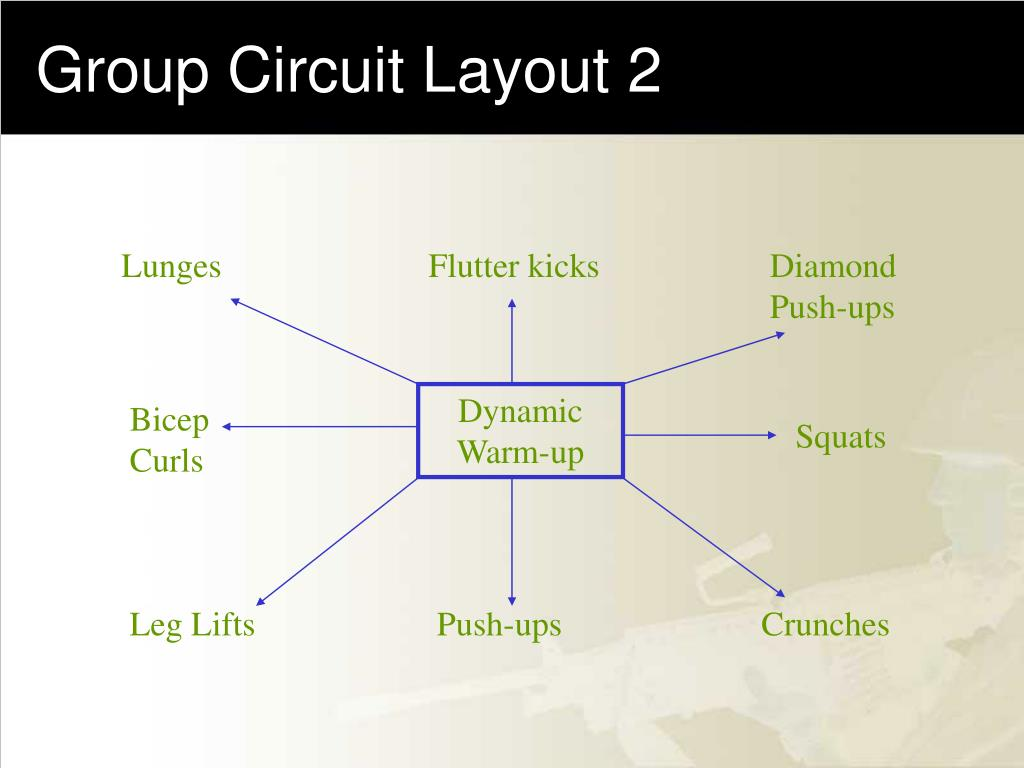 Group Circuit Layout 2