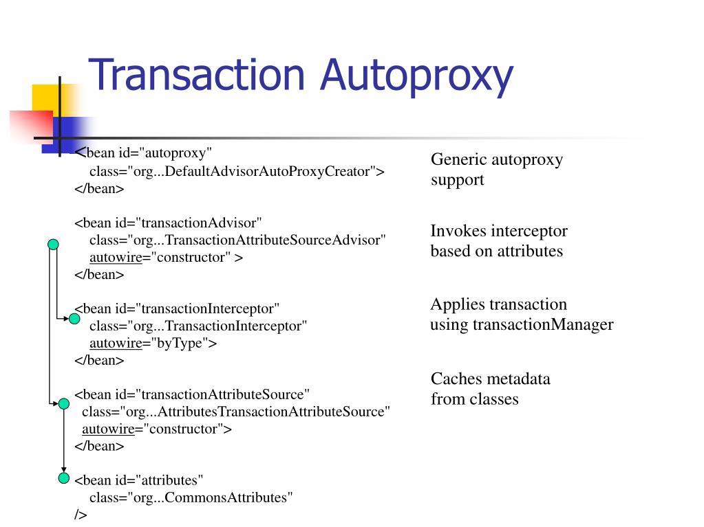 Transaction Autoproxy