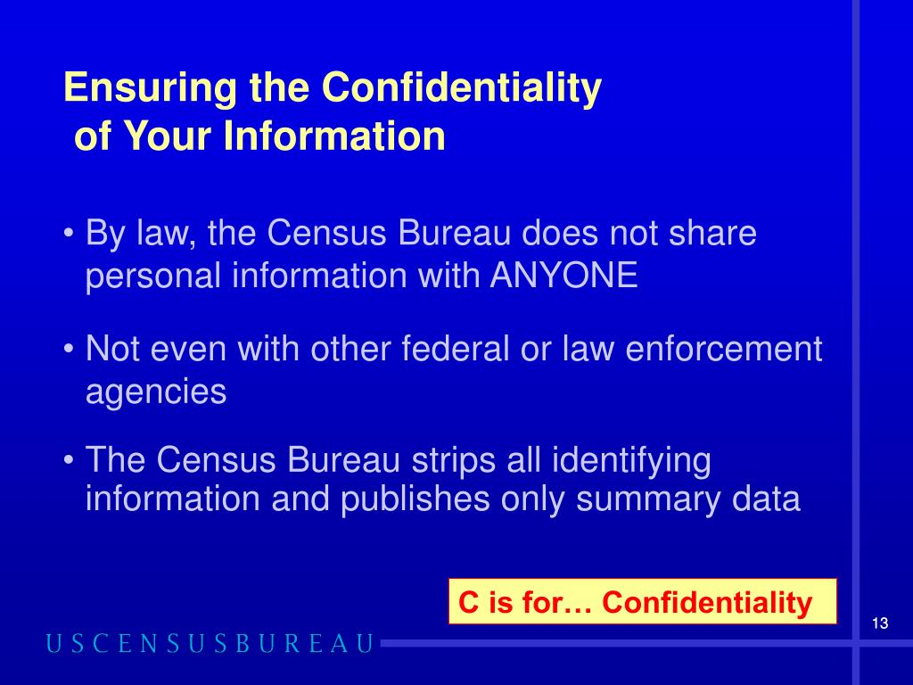 Ensuring the Confidentiality