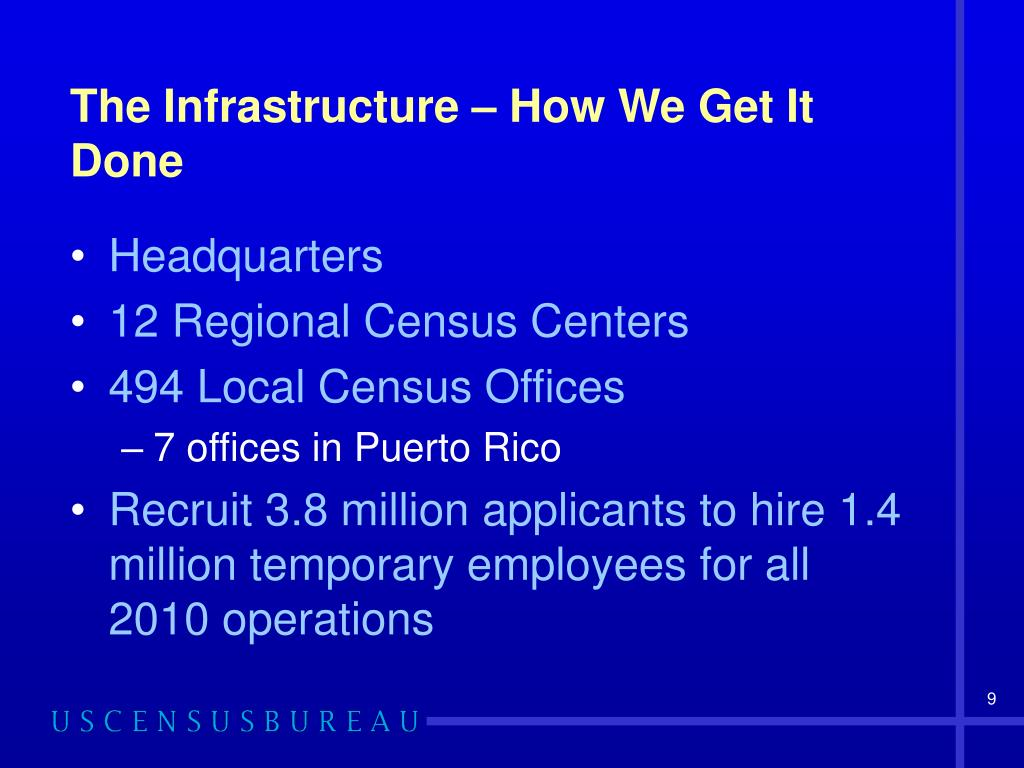 The Infrastructure – How We Get It Done