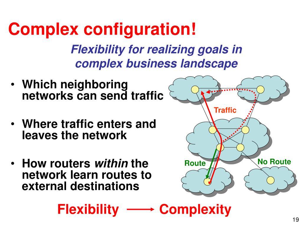 Complex configuration!