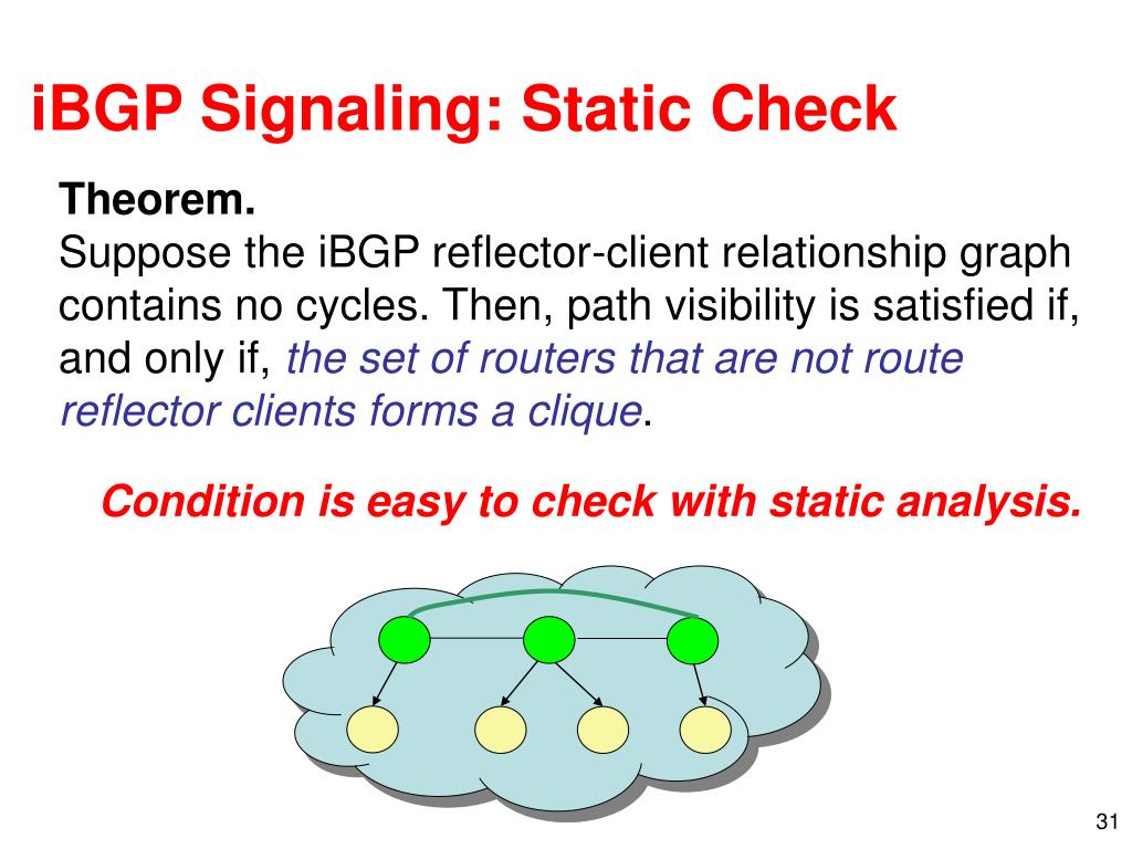 iBGP Signaling: Static Check