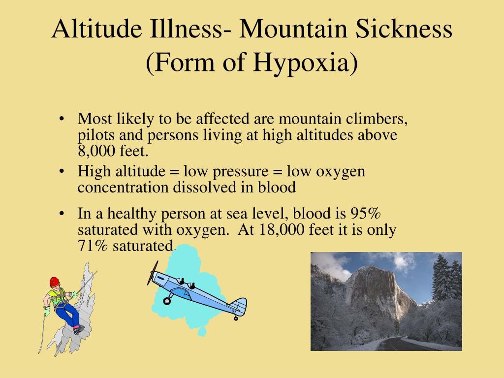 Altitude Illness- Mountain Sickness (Form of Hypoxia)