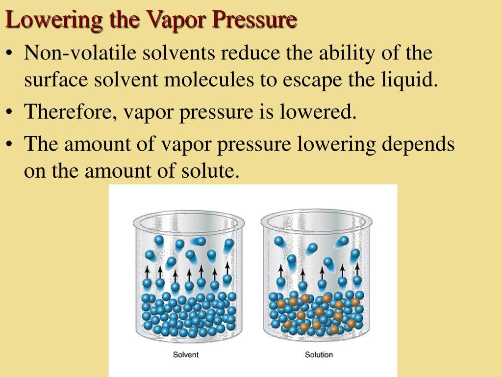 Lowering the Vapor Pressure