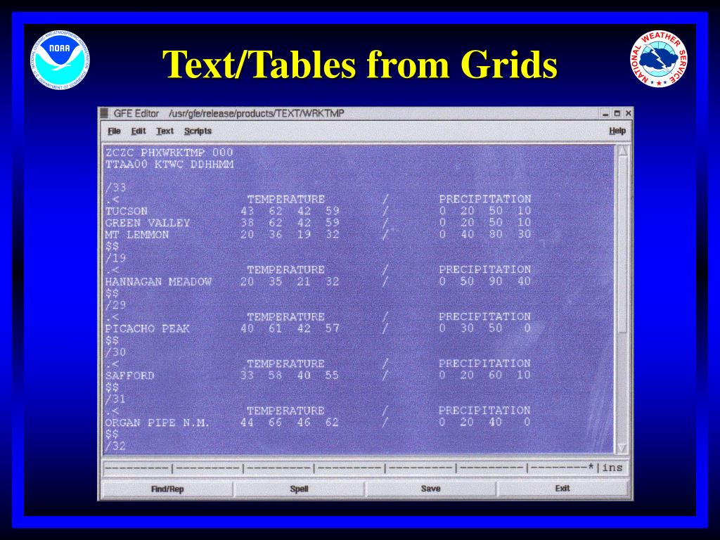 Text/Tables from Grids