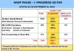 nhdp phase i progress so far status as on september 30 2006