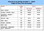 projects in offing in nhdp v dbfo some attractive packages