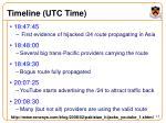 timeline utc time