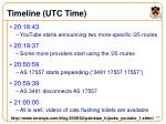 timeline utc time19