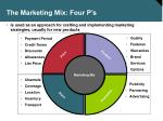 the marketing mix four p s