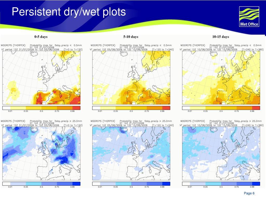 Persistent dry/wet plots