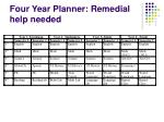 four year planner remedial help needed