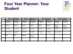 four year planner your student