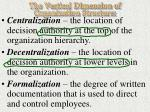 the vertical dimension of organization structure86