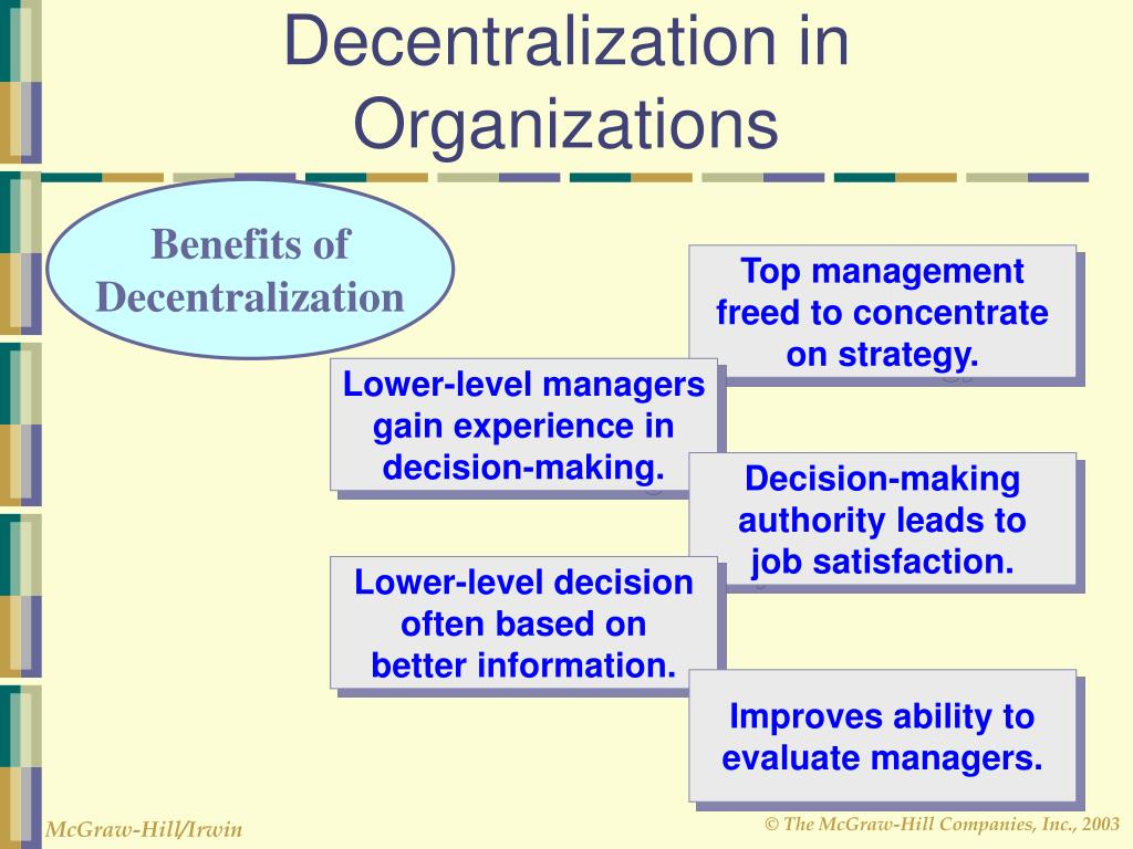 Decentralization in Organizations
