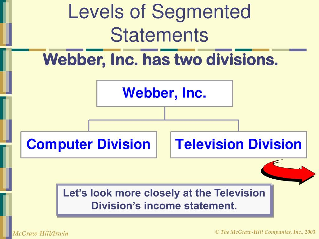 Let's look more closely at the Television Division's income statement.