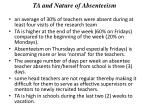 ta and nature of absenteeism