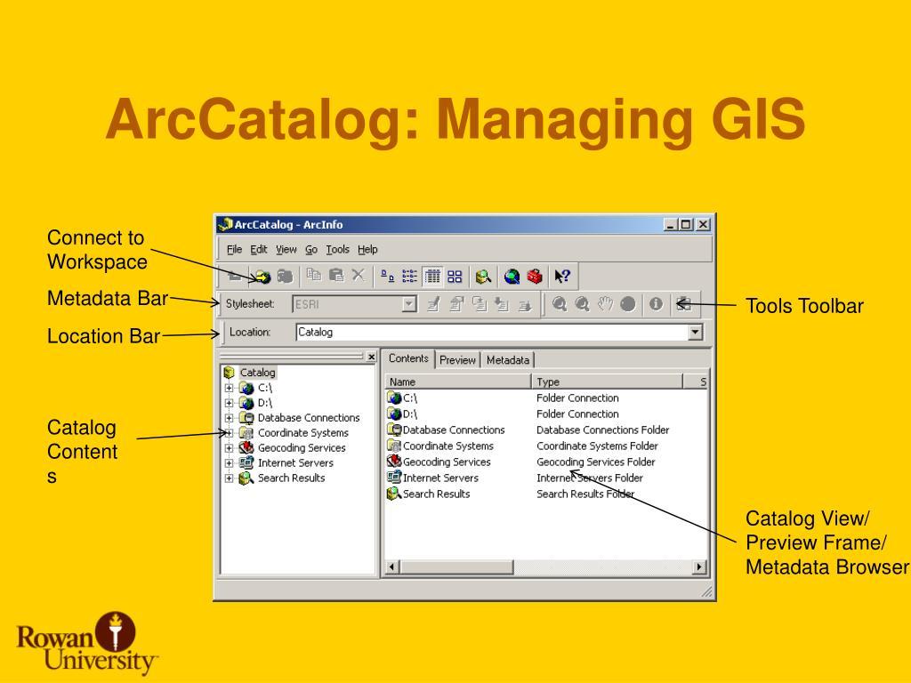 ArcCatalog: Managing GIS