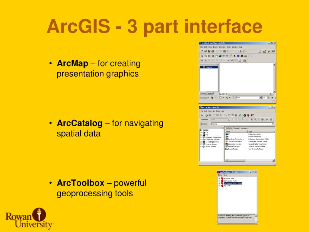 ArcGIS - 3 part interface