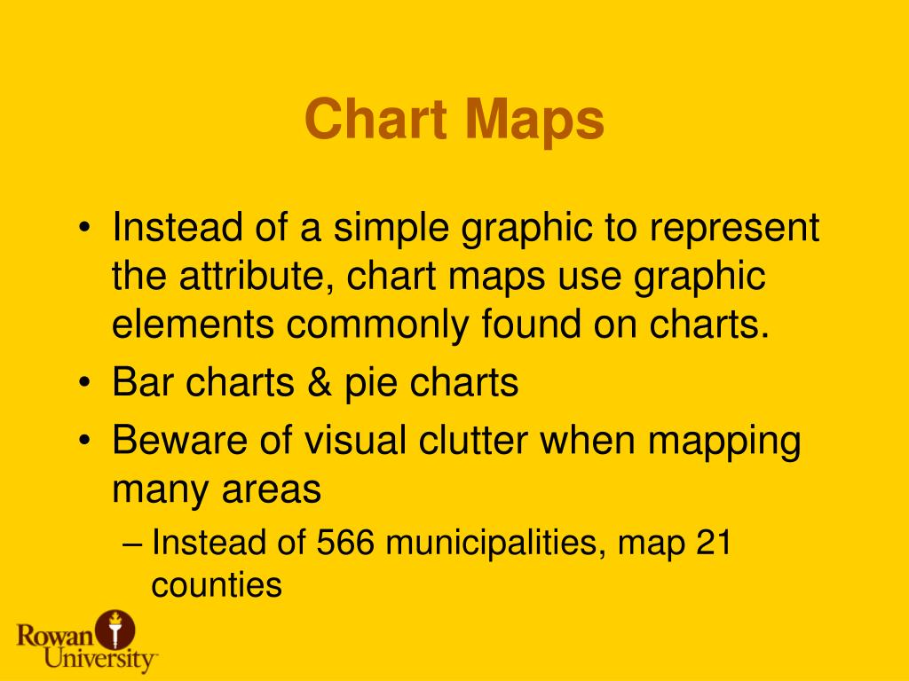 Chart Maps