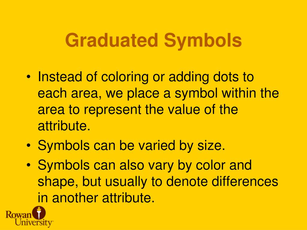 Graduated Symbols