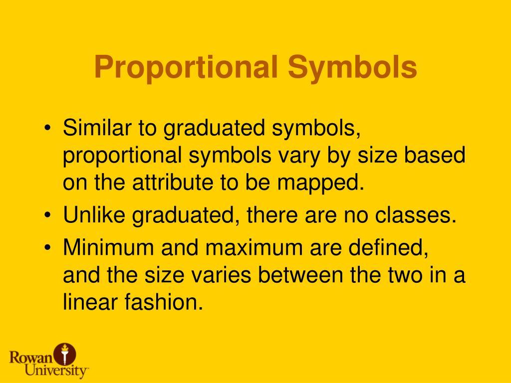 Proportional Symbols