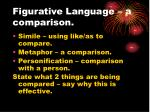 figurative language a comparison