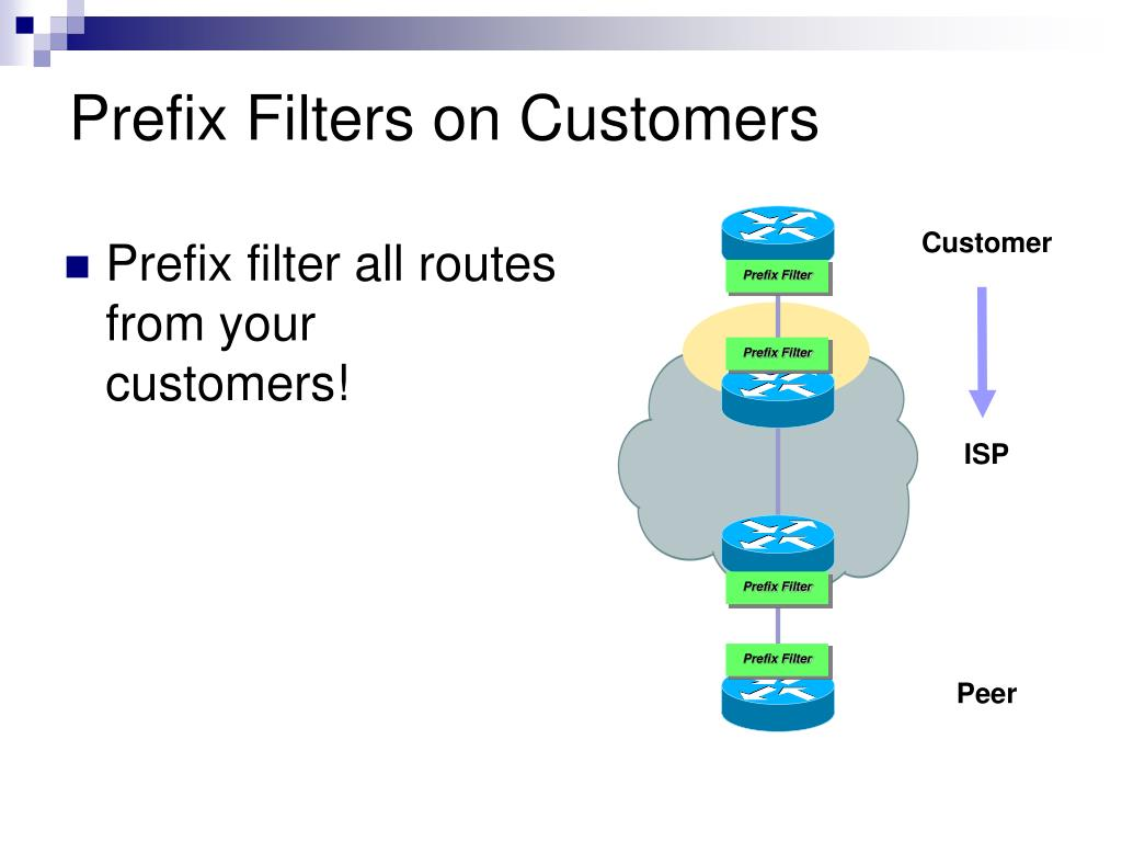 Prefix Filters on Customers