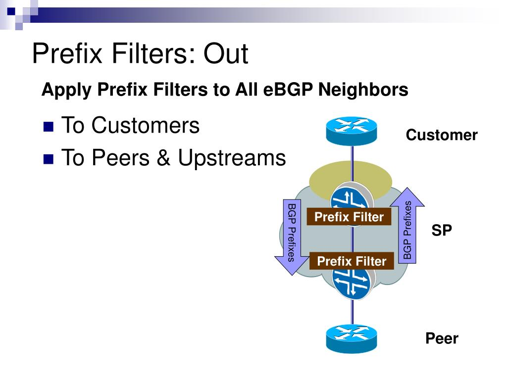 Prefix Filters: Out