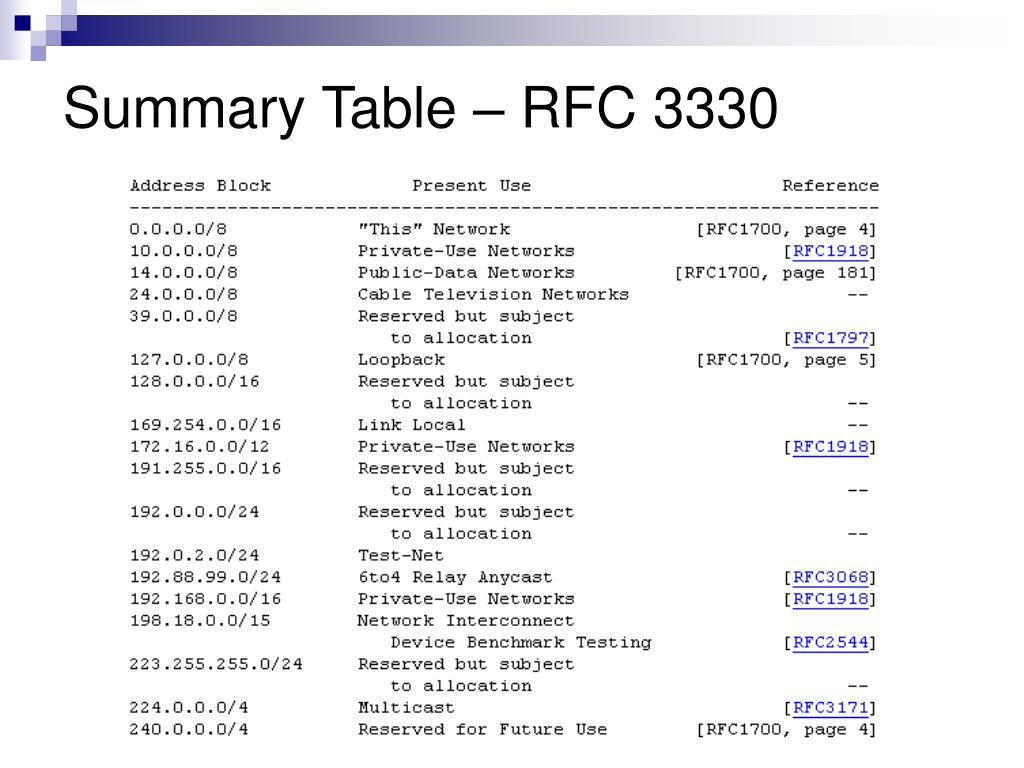 Summary Table – RFC 3330