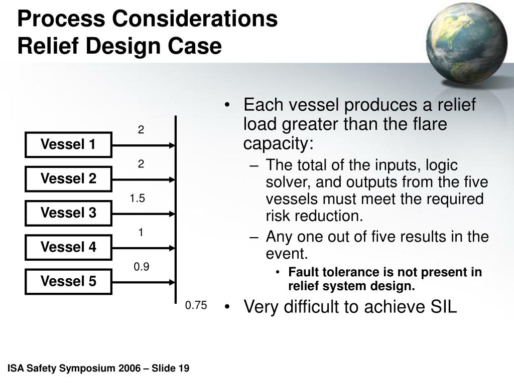 Process Considerations