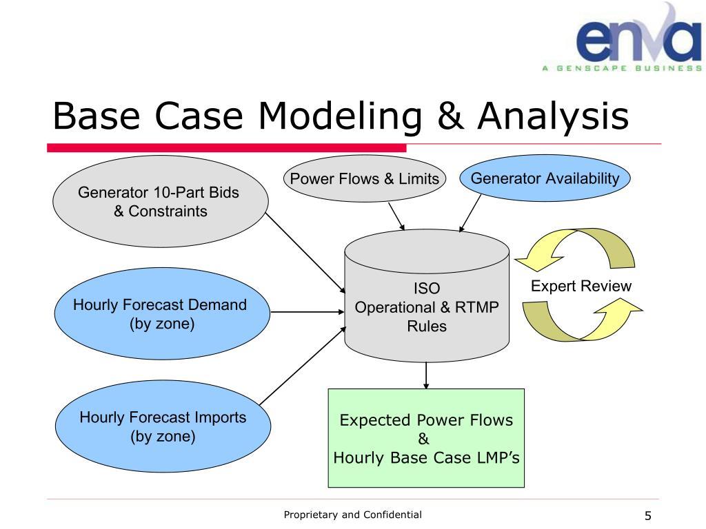 Base Case Modeling & Analysis
