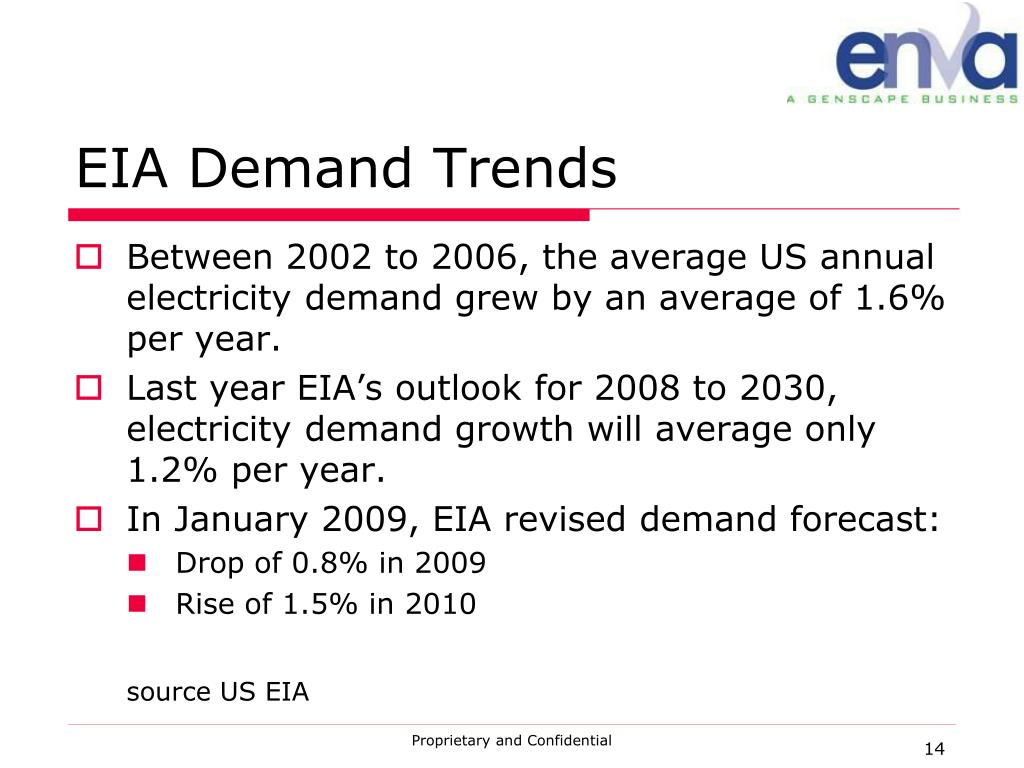EIA Demand Trends
