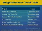 weight distance truck tolls