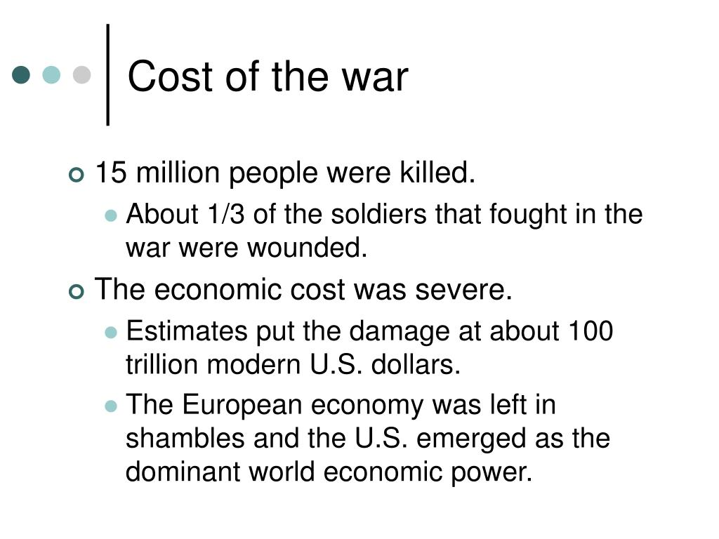 Cost of the war