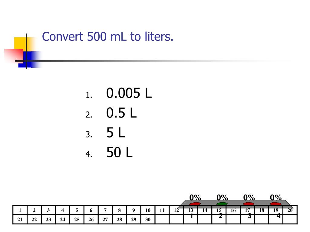Convert 500 mL to liters.