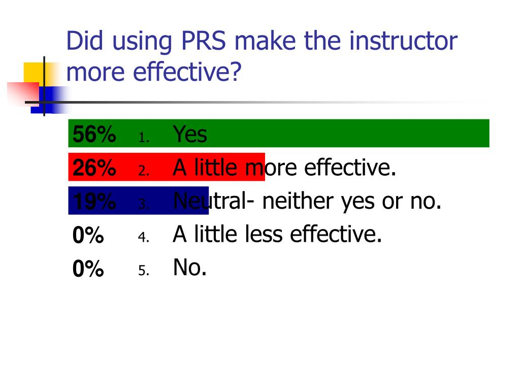 Did using PRS make the instructor more effective?