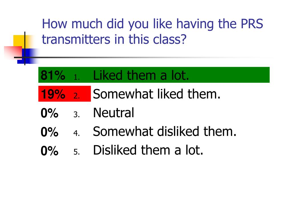How much did you like having the PRS transmitters in this class?