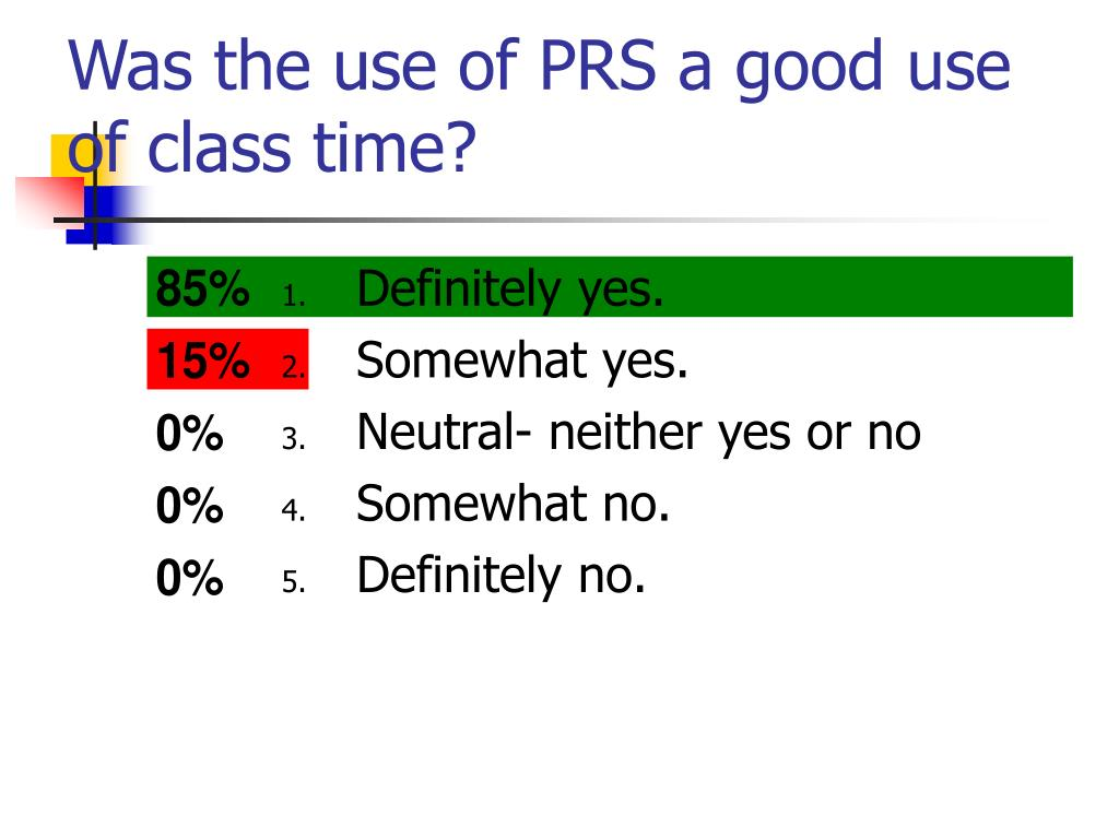 Was the use of PRS a good use of class time?