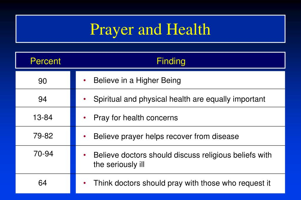 Prayer and Health
