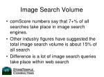 image search volume