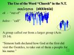 the use of the word church in the n t